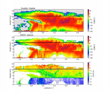Le radar du LATMOS et CloudSat, mesures co-localisées