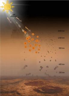 Coup de SOLEIL sur les brumes de TITAN : Résultats publiés dans la revue Nature Astronomy le 09 avril 2018