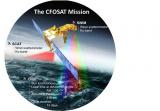 Les données du satellite franco-chinois CFOSAT sont désormais disponibles